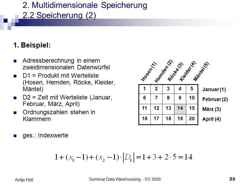 Seminar Data Warehousing - SS 200523 Antje Höll Adressberechnung in einem zweidimensionalen Datenwürfel D1 = Produkt mit Werteliste (Hosen, Hemden, Rö