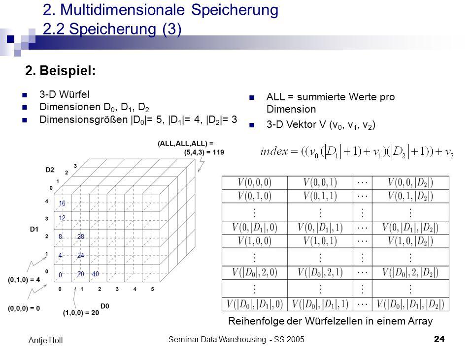 Seminar Data Warehousing - SS 200524 Antje Höll 3-D Würfel Dimensionen D 0, D 1, D 2 Dimensionsgrößen |D 0 |= 5, |D 1 |= 4, |D 2 |= 3 Reihenfolge der
