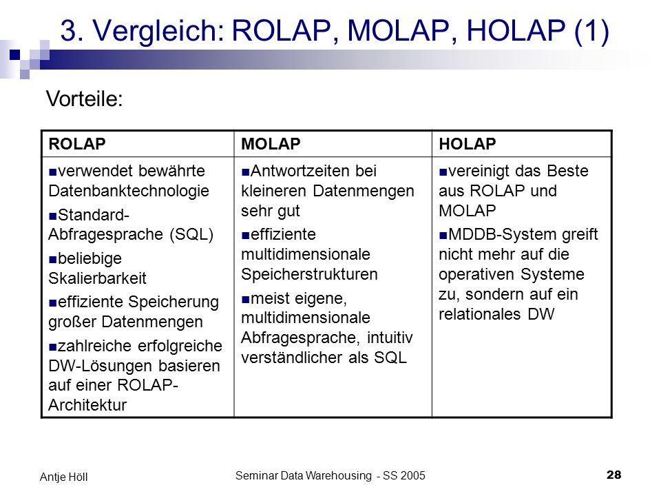 Seminar Data Warehousing - SS 200528 Antje Höll 3. Vergleich: ROLAP, MOLAP, HOLAP (1) ROLAPMOLAPHOLAP verwendet bewährte Datenbanktechnologie Standard