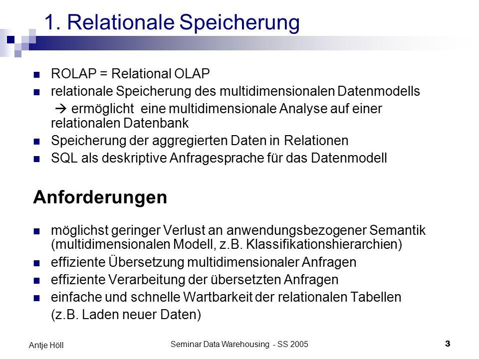 Seminar Data Warehousing - SS 20054 Antje Höll Faktentabelle relationale Speicherung eines Datenwürfels ohne Klassifikationshierarchien  Dimensionen, Kennzahlen  Spalten der Relation  Zelle  Tupel 1.