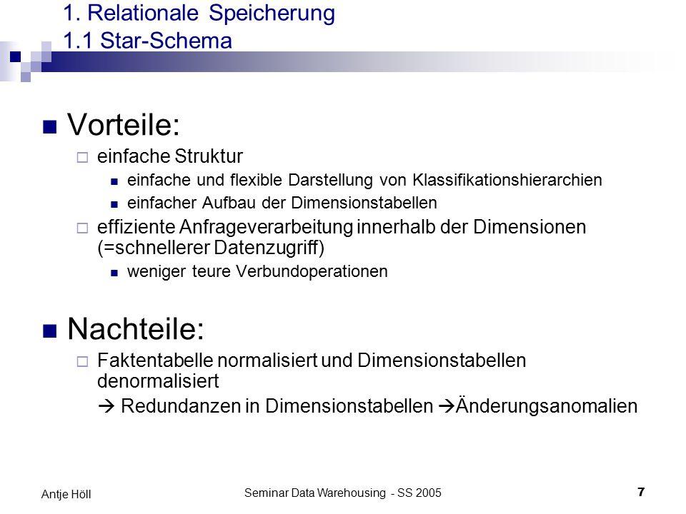 Seminar Data Warehousing - SS 200518 Antje Höll Problem: bei allen genannten Abbildungsvarianten geht Semantik verloren Gründe für Semantikverluste: Unterscheidung zwischen Kennzahl und Dimension schwierig (Attribute der Faktentabelle) Unterscheidung zwischen Attribute von Dimensionstabellen (beschreibend, Aufbau der Hierarchie) nicht möglich Aufbau der Dimensionen geht verloren  Wie verlaufen Drill-Pfade.