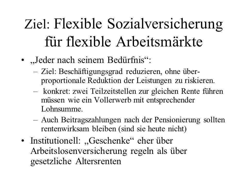 """Ziel: Flexible Sozialversicherung für flexible Arbeitsmärkte """"Jeder nach seinem Bedürfnis : –Ziel: Beschäftigungsgrad reduzieren, ohne über- proportionale Reduktion der Leistungen zu riskieren."""