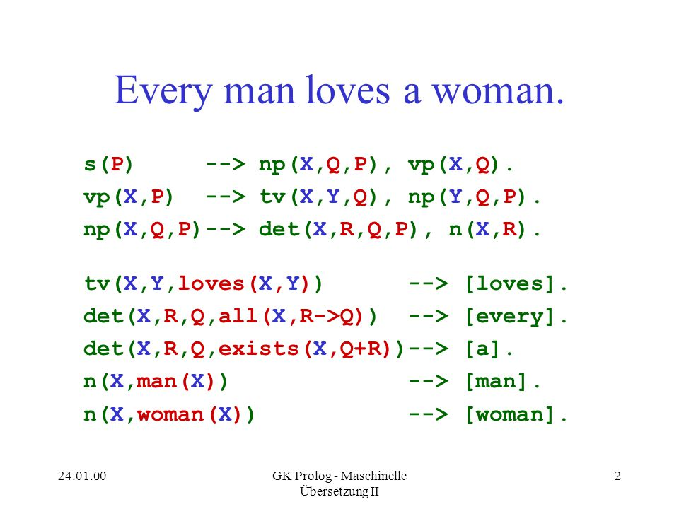 24.01.00GK Prolog - Maschinelle Übersetzung II 3 Anfragen an die DCG ?-s(P,[every,man,loves,a,woman],[]).