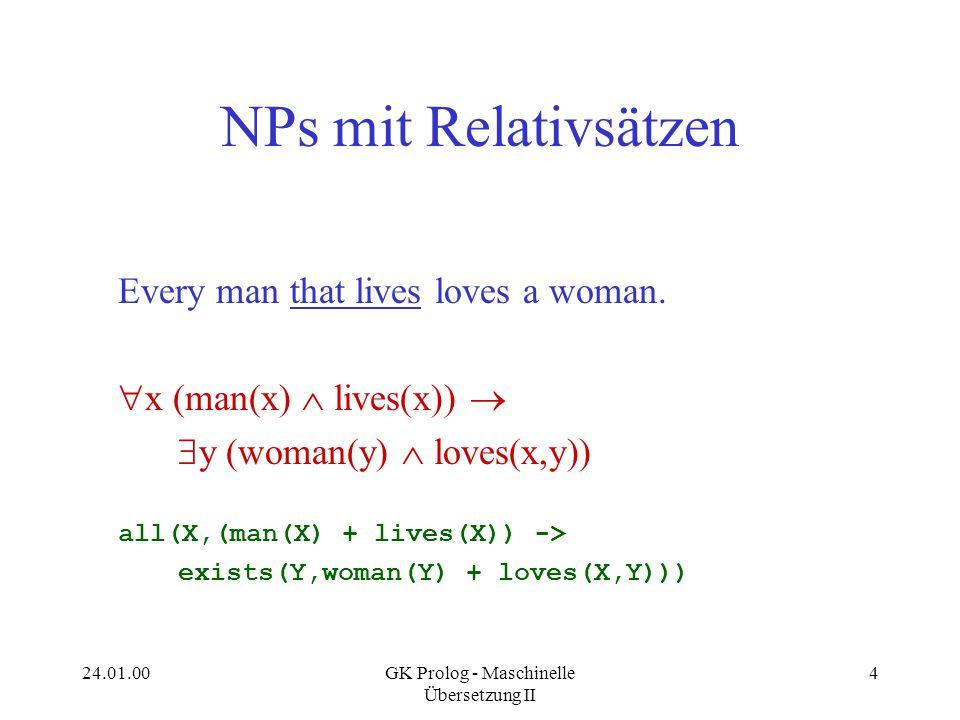 24.01.00GK Prolog - Maschinelle Übersetzung II 5 Erweiterung: Relativsätze np(X,Ext,NP)--> det(X,Rel,Ext,NP), n(X,N), rel(X,N,Rel).