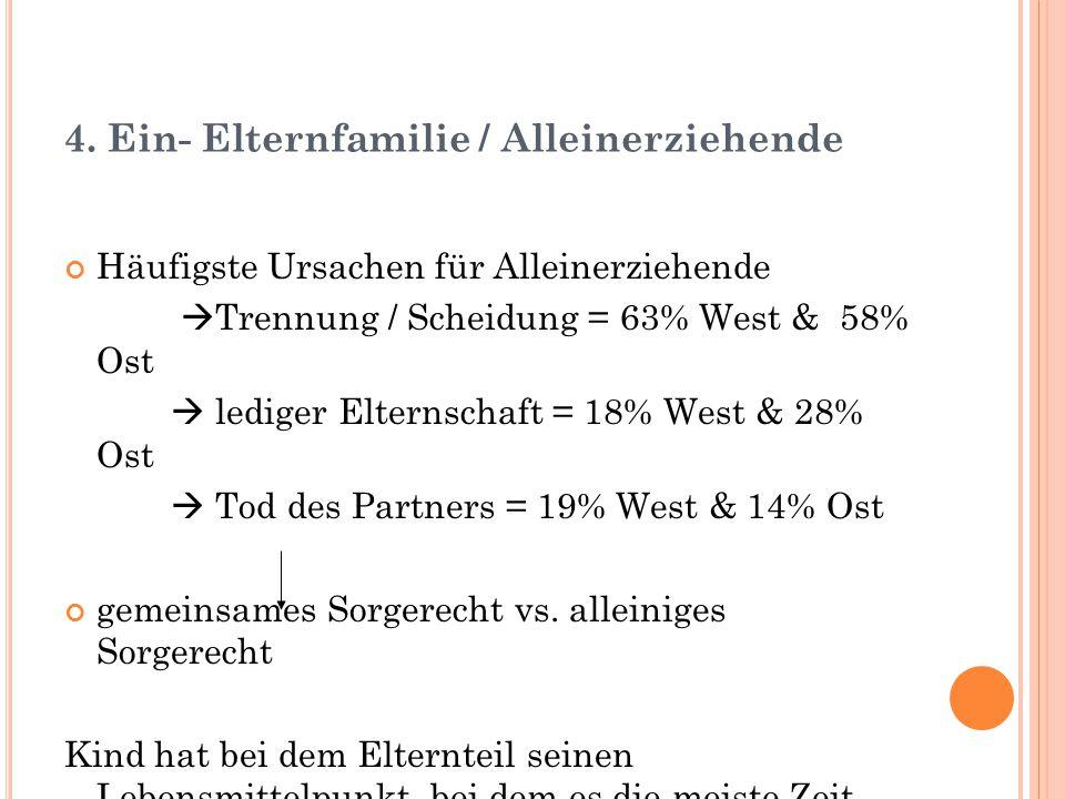4. Ein- Elternfamilie / Alleinerziehende Häufigste Ursachen für Alleinerziehende  Trennung / Scheidung = 63% West & 58% Ost  lediger Elternschaft =