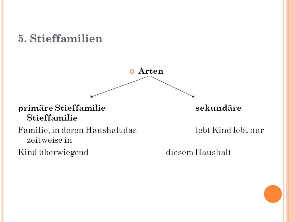 5. Stieffamilien Arten primäre Stieffamilie sekundäre Stieffamilie Familie, in deren Haushalt das lebt Kind lebt nur zeitweise in Kind überwiegend die