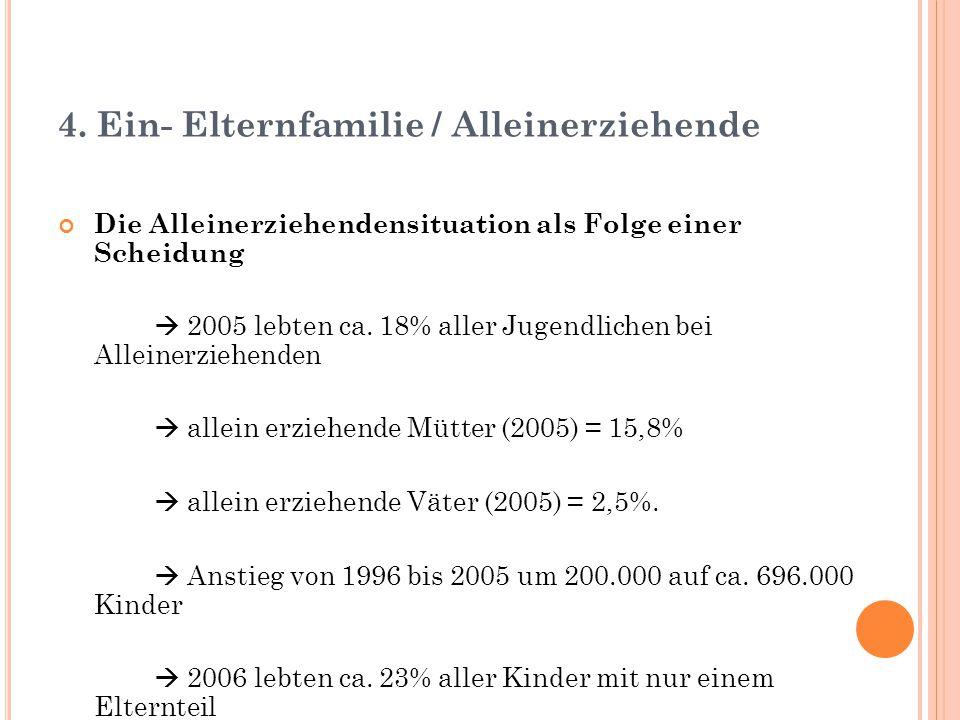4. Ein- Elternfamilie / Alleinerziehende Die Alleinerziehendensituation als Folge einer Scheidung  2005 lebten ca. 18% aller Jugendlichen bei Alleine