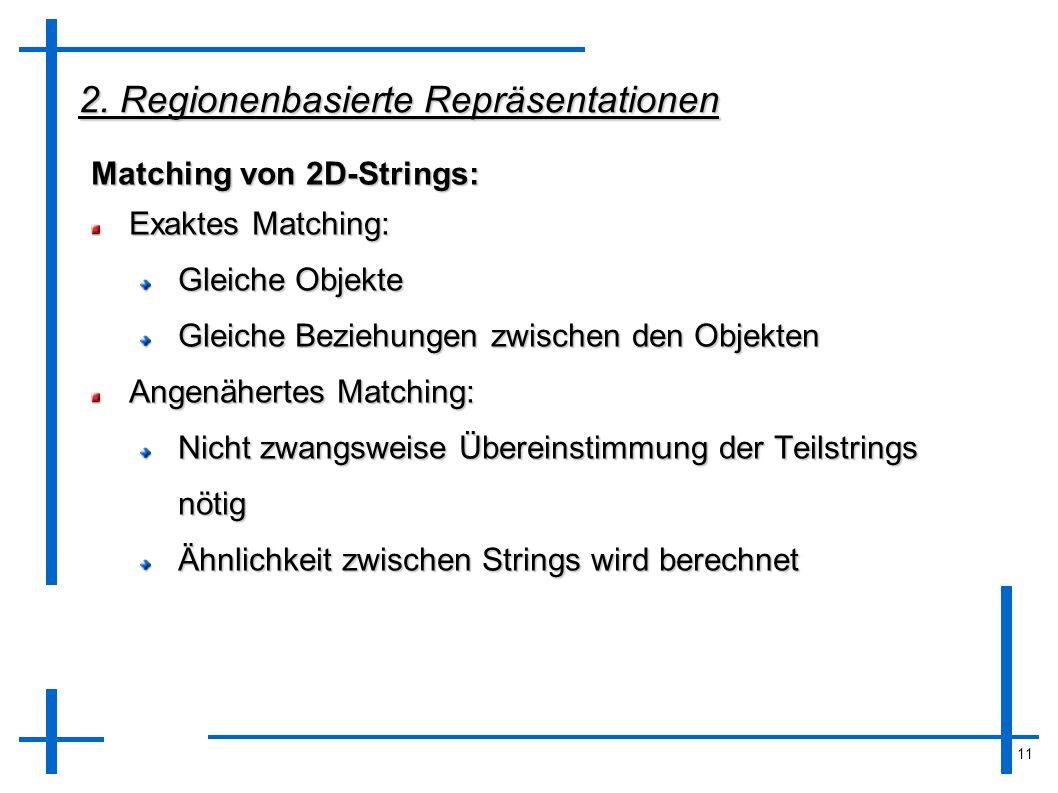 11 2. Regionenbasierte Repräsentationen Matching von 2D-Strings: Exaktes Matching: Gleiche Objekte Gleiche Beziehungen zwischen den Objekten Angenäher