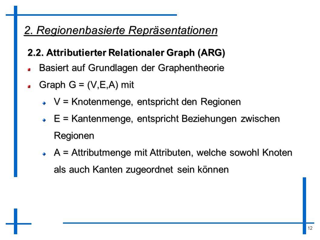 12 2. Regionenbasierte Repräsentationen 2.2. Attributierter Relationaler Graph (ARG) Basiert auf Grundlagen der Graphentheorie Graph G = (V,E,A) mit V