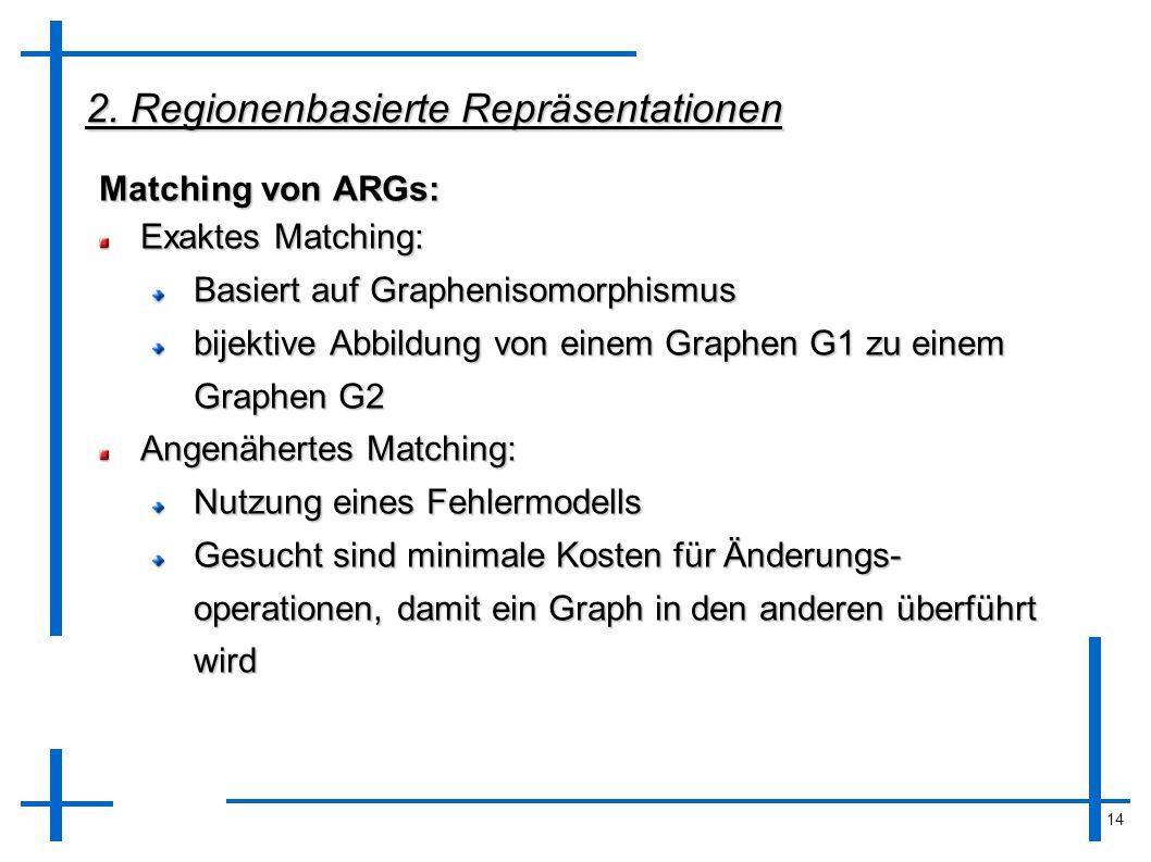 14 2. Regionenbasierte Repräsentationen Matching von ARGs: Exaktes Matching: Basiert auf Graphenisomorphismus bijektive Abbildung von einem Graphen G1