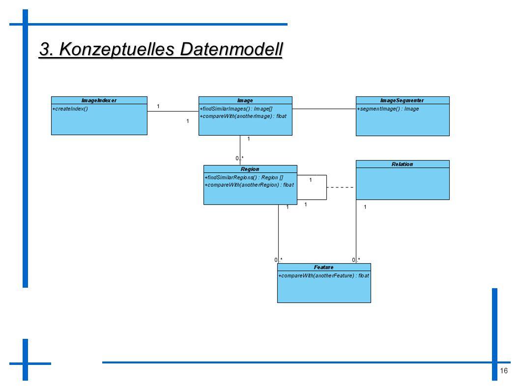 16 3. Konzeptuelles Datenmodell