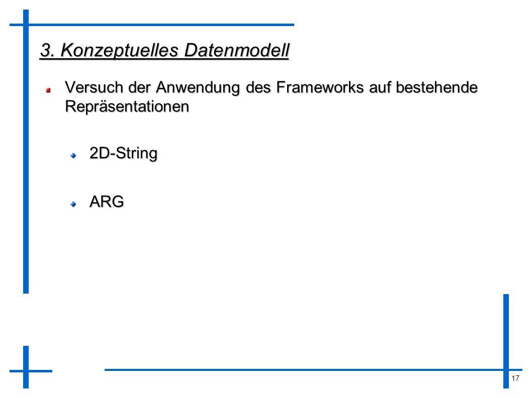 17 3. Konzeptuelles Datenmodell Versuch der Anwendung des Frameworks auf bestehende Repräsentationen 2D-StringARG