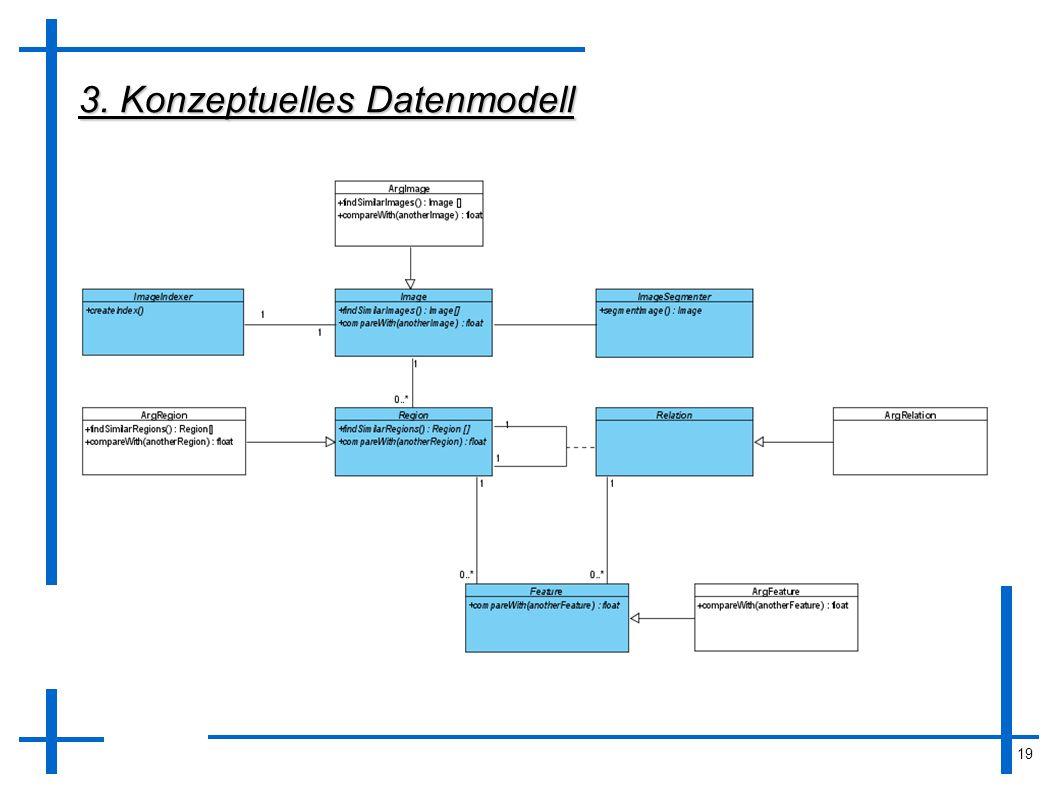 19 3. Konzeptuelles Datenmodell