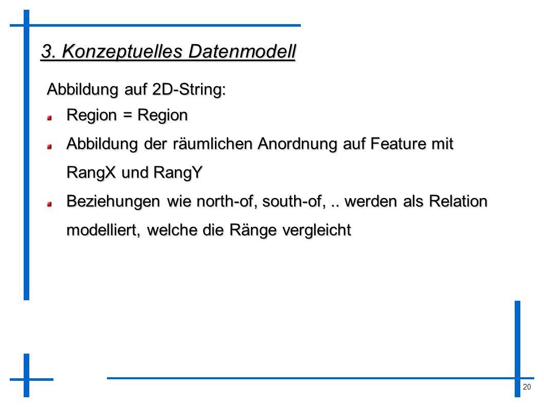 20 3. Konzeptuelles Datenmodell Abbildung auf 2D-String: Region = Region Abbildung der räumlichen Anordnung auf Feature mit RangX und RangY Beziehunge
