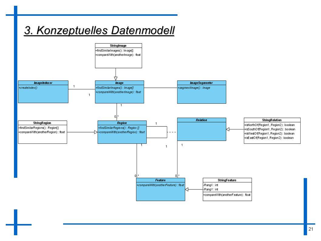 21 3. Konzeptuelles Datenmodell