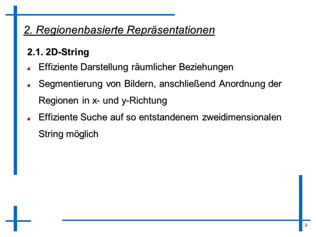 9 2. Regionenbasierte Repräsentationen 2.1. 2D-String Effiziente Darstellung räumlicher Beziehungen Segmentierung von Bildern, anschließend Anordnung