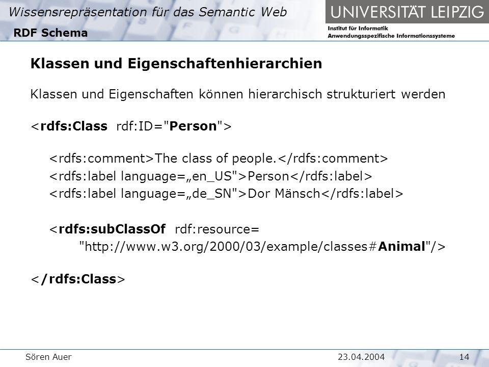 Wissensrepräsentation für das Semantic Web 1423.04.2004Sören Auer RDF Schema Klassen und Eigenschaftenhierarchien Klassen und Eigenschaften können hierarchisch strukturiert werden The class of people.