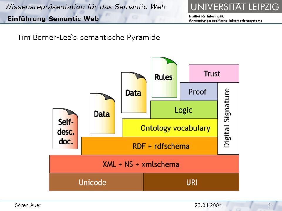 Wissensrepräsentation für das Semantic Web 1523.04.2004Sören Auer RDF Schema Eigenschaften Werden unabhängig von Klassen definiert verwandt Domain: Zuordnung zu einer oder mehreren Klassen Range: Werte welche die Eigenschaft annehmen kann  Instanzen eine bestimmten Klasse  Literale eines XML-Schema Datentyps