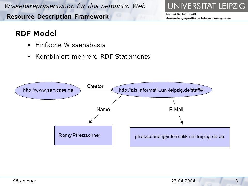 Wissensrepräsentation für das Semantic Web 1923.04.2004Sören Auer Anwendungen Software Applikationen  Protege (http://protege.stanford.edu/) ontology and knowledge-base editor  KAON (http://km.aifb.uni-karlsruhe.de/) API and knowledge-base editor  Jena (http://jena.sourceforge.net/) Semantic Web Framework (API) for Java  Sesame Semantic Web Database  Ontobroker kommerziell
