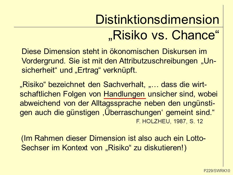"""Distinktionsdimension """"Risiko vs. Chance"""" P229/SWRK10 Diese Dimension steht in ökonomischen Diskursen im Vordergrund. Sie ist mit den Attributzuschrei"""