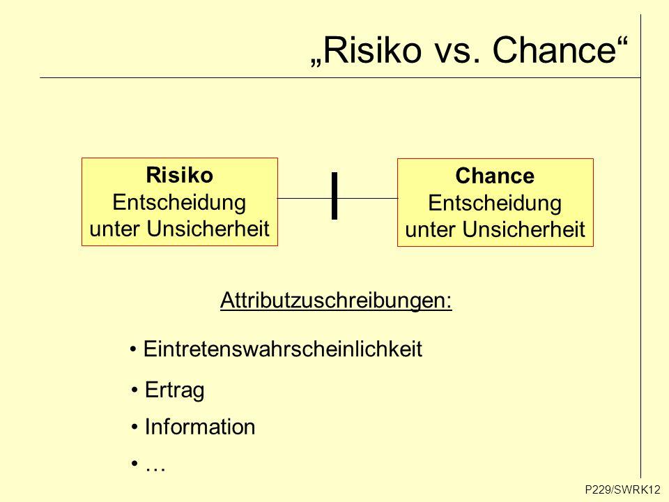"""P229/SWRK12 """"Risiko vs. Chance"""" Risiko Entscheidung unter Unsicherheit Chance Entscheidung unter Unsicherheit Attributzuschreibungen: Eintretenswahrsc"""