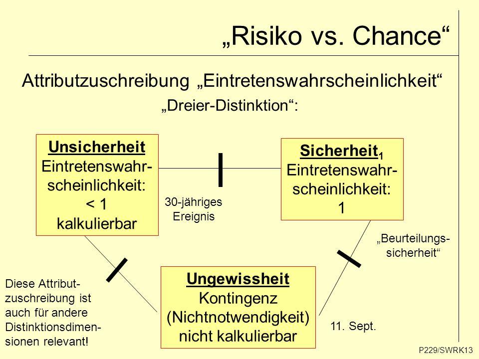 """P229/SWRK13 """"Risiko vs. Chance"""" Attributzuschreibung """"Eintretenswahrscheinlichkeit"""" """"Dreier-Distinktion"""": Diese Attribut- zuschreibung ist auch für an"""