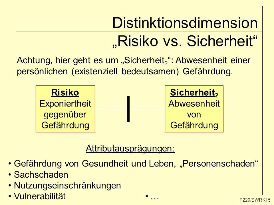 """P229/SWRK15 Distinktionsdimension """"Risiko vs. Sicherheit"""" Achtung, hier geht es um """"Sicherheit 2 """": Abwesenheit einer persönlichen (existenziell bedeu"""