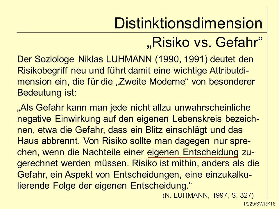 """Distinktionsdimension """" Risiko vs. Gefahr"""" P229/SWRK18 Der Soziologe Niklas LUHMANN (1990, 1991) deutet den Risikobegriff neu und führt damit eine wic"""