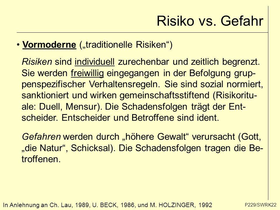 """P229/SWRK22 Risiko vs. Gefahr Vormoderne (""""traditionelle Risiken"""") In Anlehnung an Ch. Lau, 1989, U. BECK, 1986, und M. HOLZINGER, 1992 Risiken sind i"""