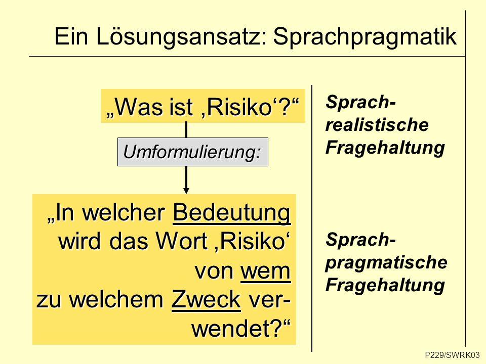"""Ein Lösungsansatz: Sprachpragmatik P229/SWRK03 """"Was ist,Risiko'?"""" Sprach- realistische Fragehaltung Umformulierung: Sprach- pragmatische Fragehaltung"""