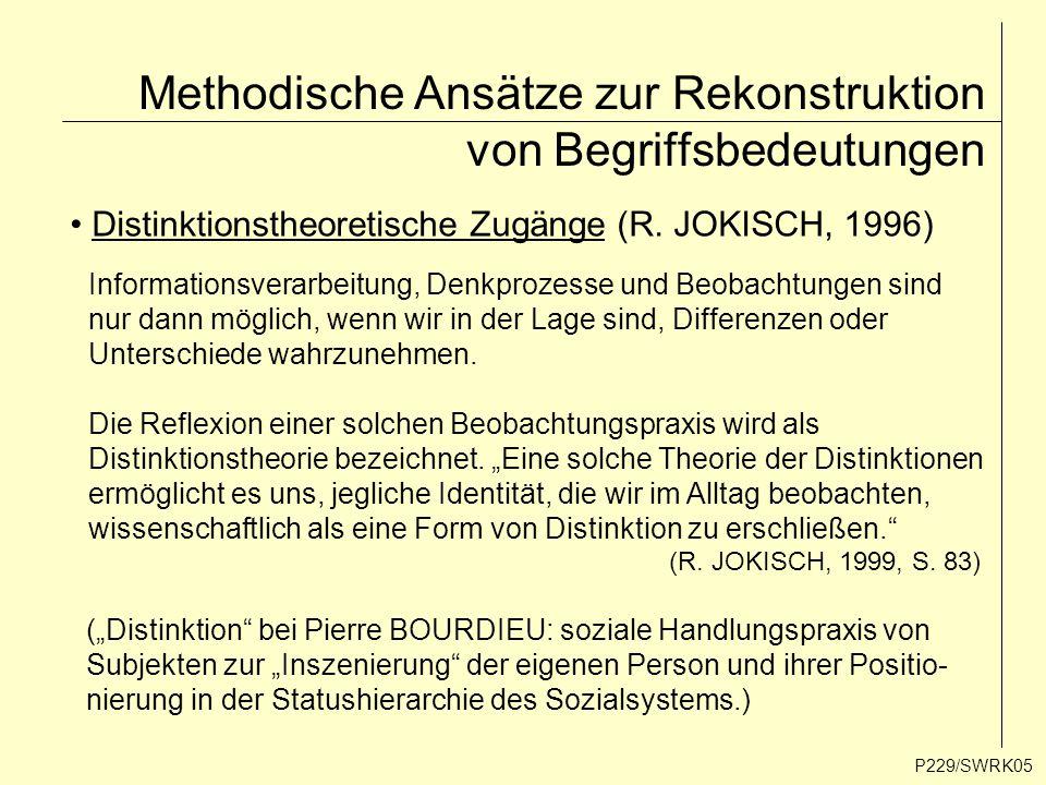 P229/SWRK05 Methodische Ansätze zur Rekonstruktion von Begriffsbedeutungen Distinktionstheoretische Zugänge (R. JOKISCH, 1996) Informationsverarbeitun