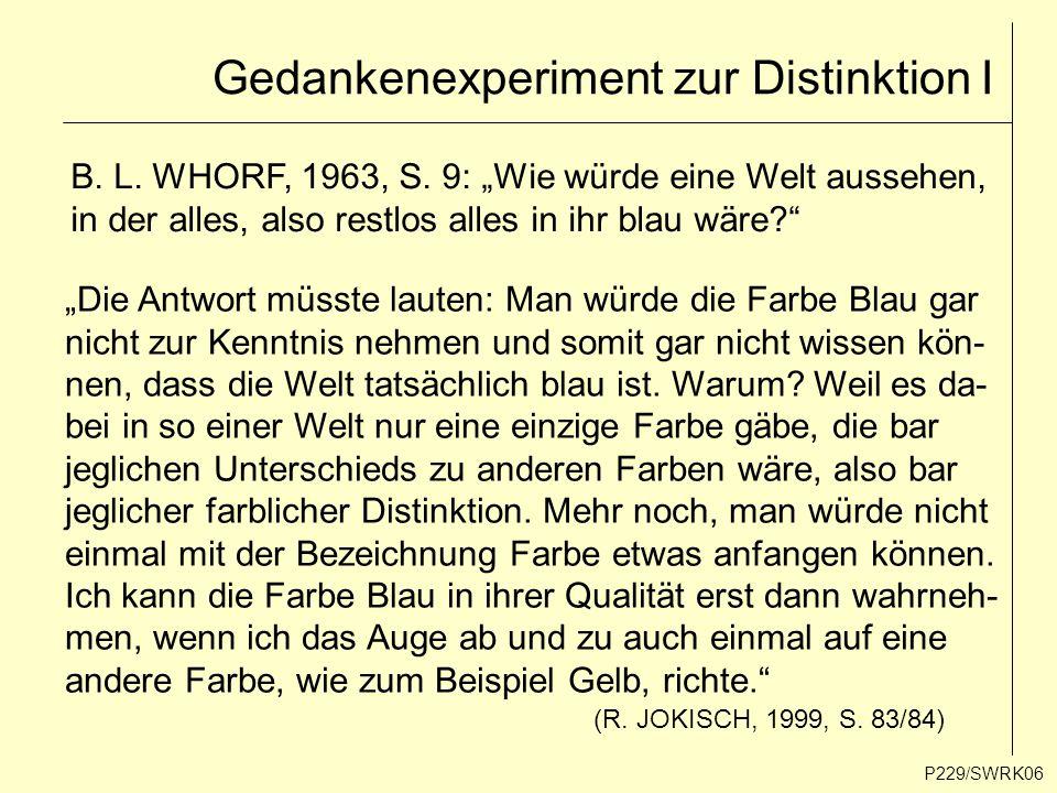 """Gedankenexperiment zur Distinktion I P229/SWRK06 B. L. WHORF, 1963, S. 9: """"Wie würde eine Welt aussehen, in der alles, also restlos alles in ihr blau"""