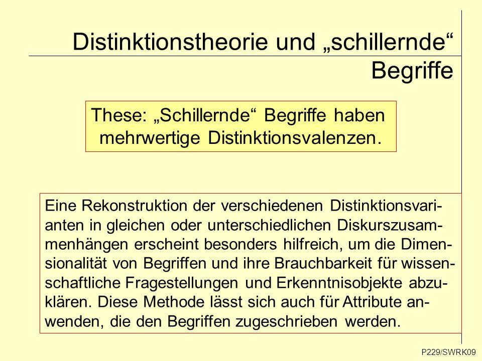"""Distinktionstheorie und """"schillernde"""" Begriffe P229/SWRK09 These: """"Schillernde"""" Begriffe haben mehrwertige Distinktionsvalenzen. Eine Rekonstruktion d"""
