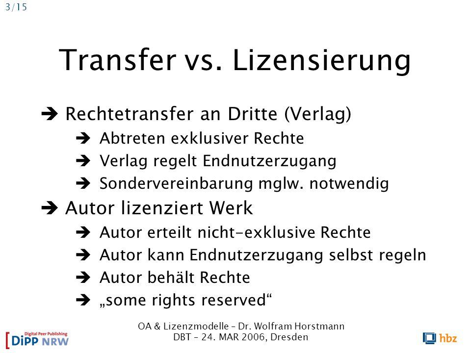 OA & Lizenzmodelle – Dr.Wolfram Horstmann DBT – 24.