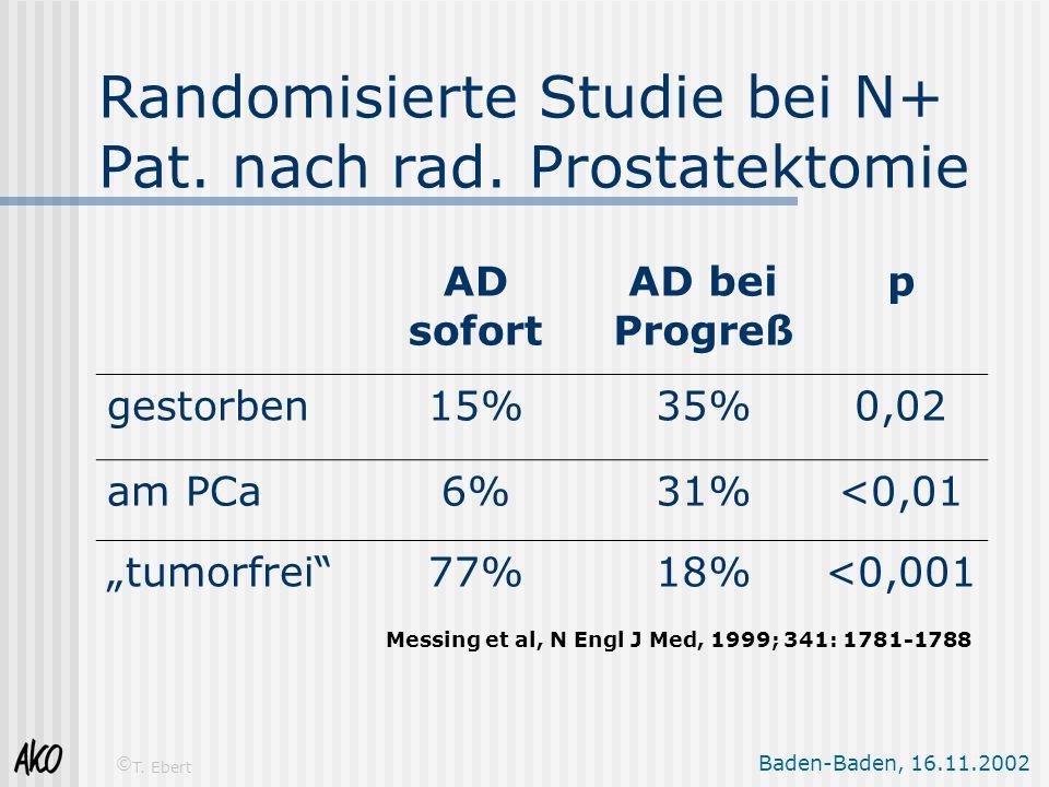 "Baden-Baden, 16.11.2002 © T. Ebert AD sofort AD bei Progreß p gestorben15%35%0,02 am PCa6%31%<0,01 ""tumorfrei""77%18%<0,001 Randomisierte Studie bei N+"