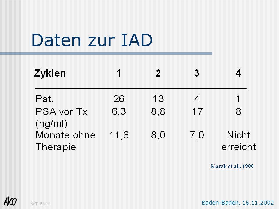 Baden-Baden, 16.11.2002 © T. Ebert Daten zur IAD Kurek et al., 1999