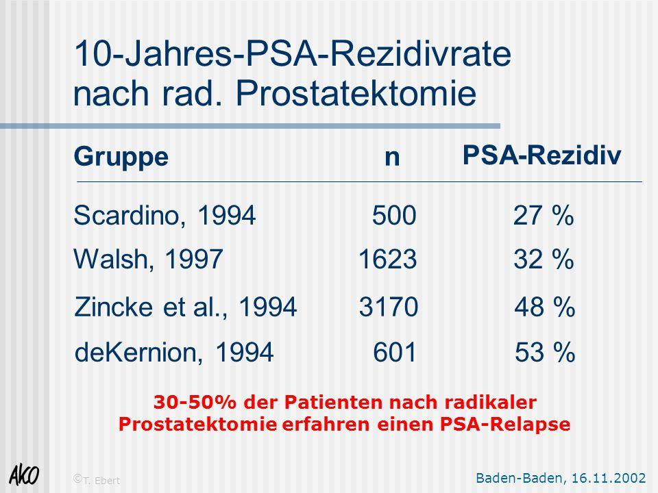 Baden-Baden, 16.11.2002 © T. Ebert 10-Jahres-PSA-Rezidivrate nach rad. Prostatektomie n PSA-Rezidiv Walsh, 1997162332 % Zincke et al., 1994317048 % de