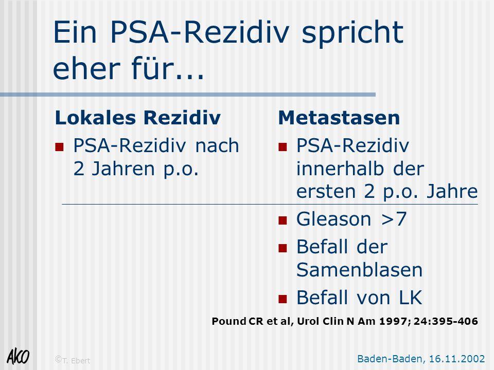 Baden-Baden, 16.11.2002 © T. Ebert Ein PSA-Rezidiv spricht eher für... Lokales Rezidiv PSA-Rezidiv nach 2 Jahren p.o. Metastasen PSA-Rezidiv innerhalb