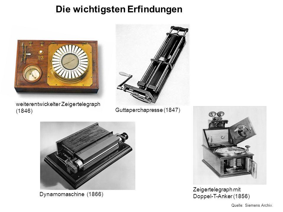 weiterentwickelter Zeigertelegraph (1846) Quelle: Siemens Archiv. Die wichtigsten Erfindungen Dynamomaschine (1866) Zeigertelegraph mit Doppel-T-Anker