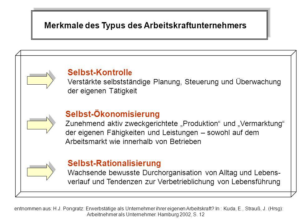 Merkmale des Typus des Arbeitskraftunternehmers Selbst-Kontroll e Verstärkte selbstständige Planung, Steuerung und Überwachung der eigenen Tätigkeit S