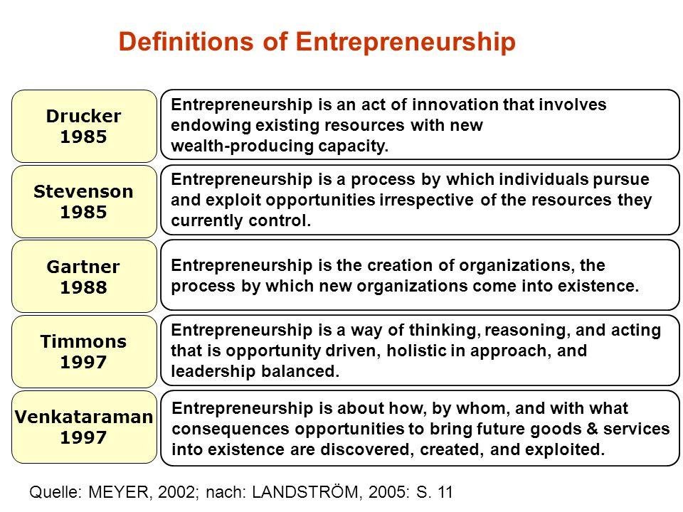 Definitions of Entrepreneurship Drucker 1985 Stevenson 1985 Gartner 1988 Timmons 1997 Venkataraman 1997 Quelle: MEYER, 2002; nach: LANDSTRÖM, 2005: S.