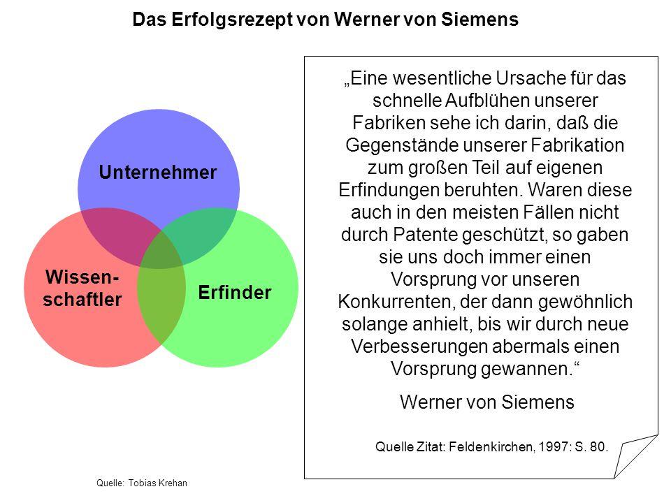 """Das Erfolgsrezept von Werner von Siemens Unternehmer Wissen- schaftler Erfinder """"Eine wesentliche Ursache für das schnelle Aufblühen unserer Fabriken"""