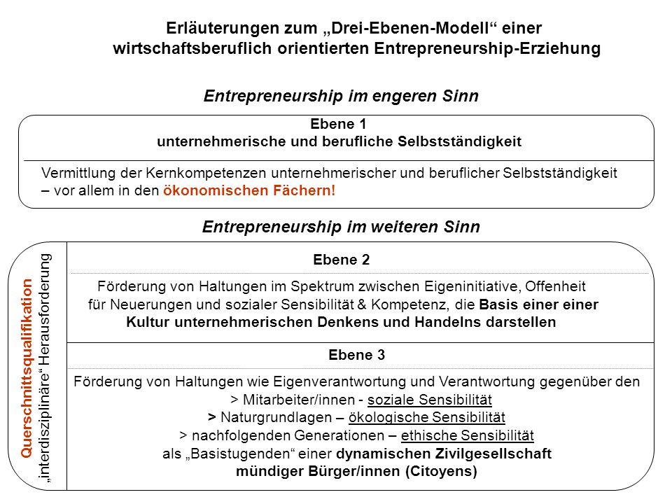 """Erläuterungen zum """"Drei-Ebenen-Modell"""" einer wirtschaftsberuflich orientierten Entrepreneurship-Erziehung Entrepreneurship im engeren Sinn Ebene 1 unt"""