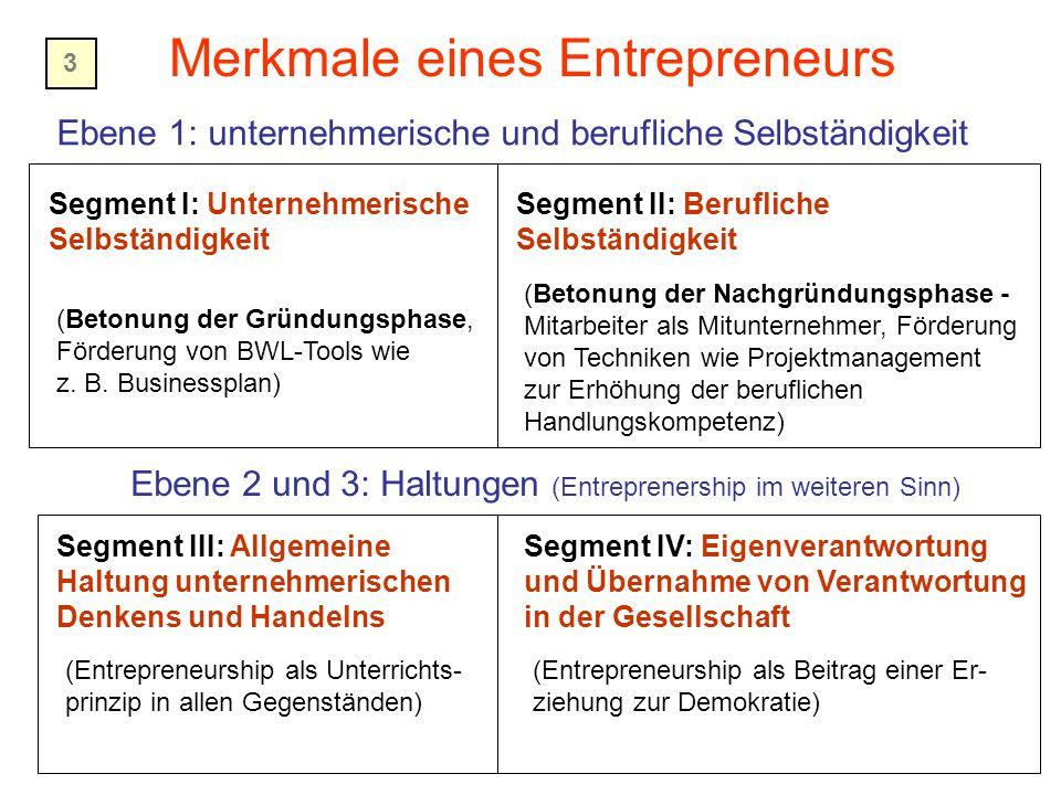 Merkmale eines Entrepreneurs Ebene 1: unternehmerische und berufliche Selbständigkeit Ebene 2 und 3: Haltungen (Entreprenership im weiteren Sinn) Segm