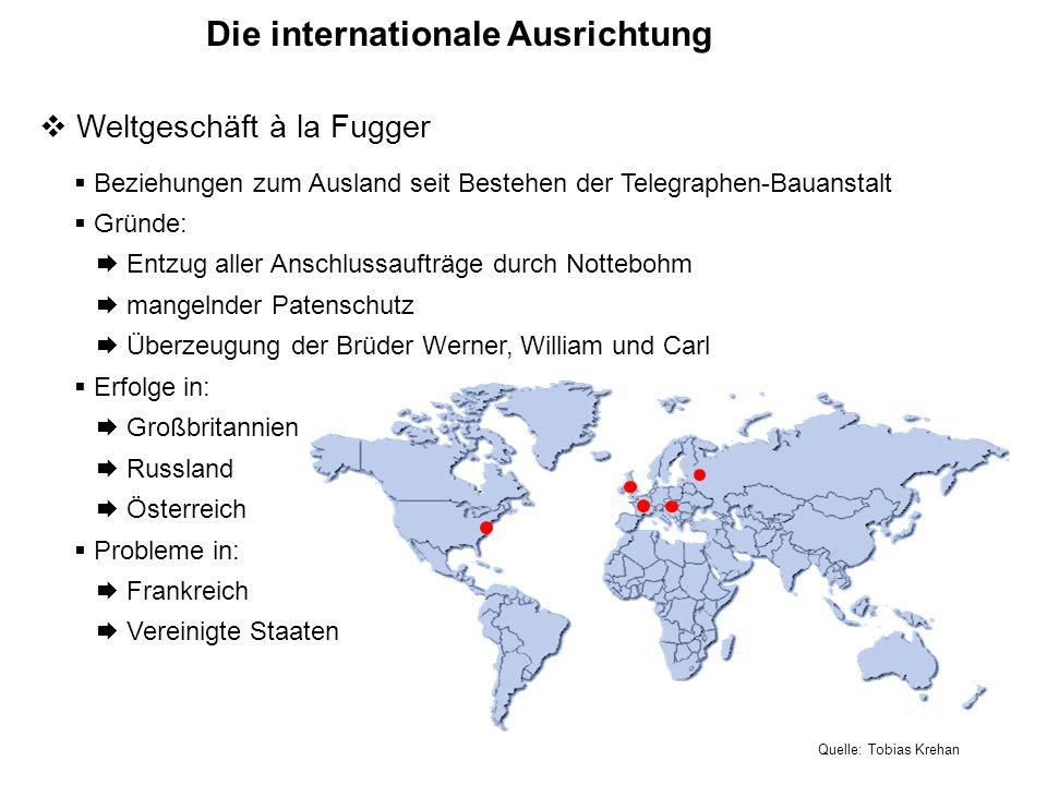 Die internationale Ausrichtung  Weltgeschäft à la Fugger  Beziehungen zum Ausland seit Bestehen der Telegraphen-Bauanstalt  Gründe:  Entzug aller