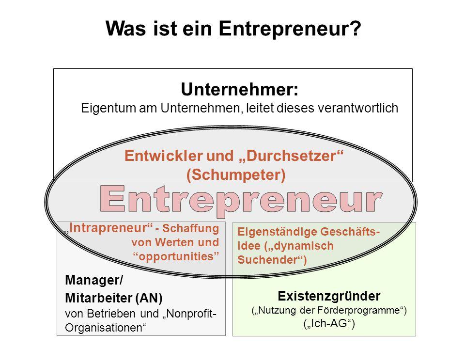 """Unternehmer: Eigentum am Unternehmen, leitet dieses verantwortlich Entwickler und """"Durchsetzer"""" (Schumpeter) Manager/ Mitarbeiter (AN) von Betrieben u"""