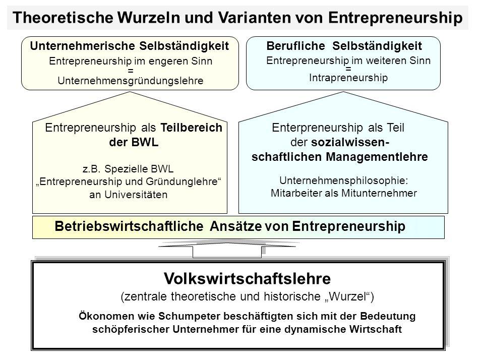 """Betriebswirtschaftliche Ansätze von Entrepreneurship Entrepreneurship als Teilbereich der BWL z.B. Spezielle BWL """"Entrepreneurship und Gründunglehre"""""""