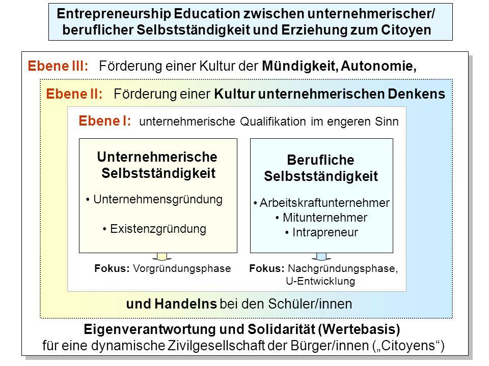 Ebene III: Förderung einer Kultur der Mündigkeit, Autonomie, Eigenverantwortung und Solidarität (Wertebasis) für eine dynamische Zivilgesellschaft der