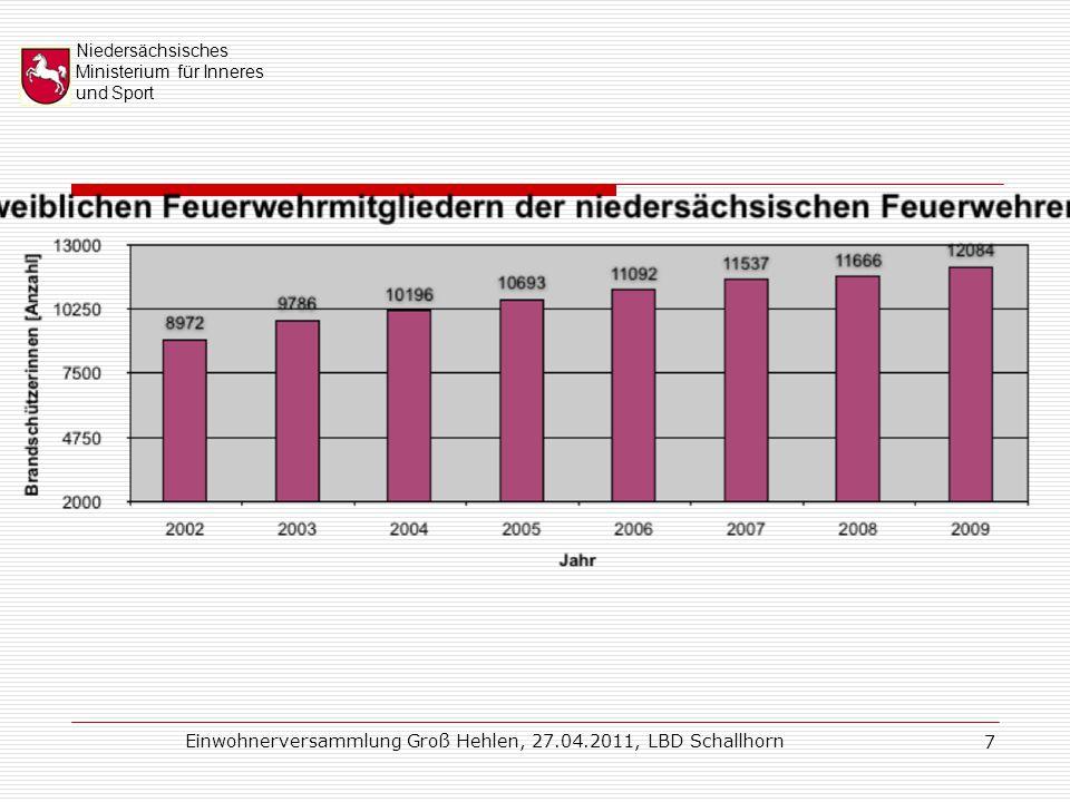 Niedersächsisches Ministerium für Inneres und Sport Einwohnerversammlung Groß Hehlen, 27.04.2011, LBD Schallhorn 7
