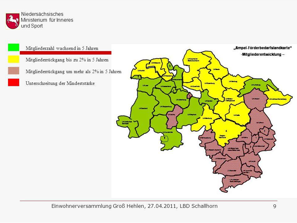 Niedersächsisches Ministerium für Inneres und Sport Einwohnerversammlung Groß Hehlen, 27.04.2011, LBD Schallhorn 9 Mitgliederzahl wachsend in 5 Jahren Mitgliederrückgang bis zu 2% in 5 Jahren Mitgliederrückgang um mehr als 2% in 5 Jahren Unterschreitung der Mindeststärke